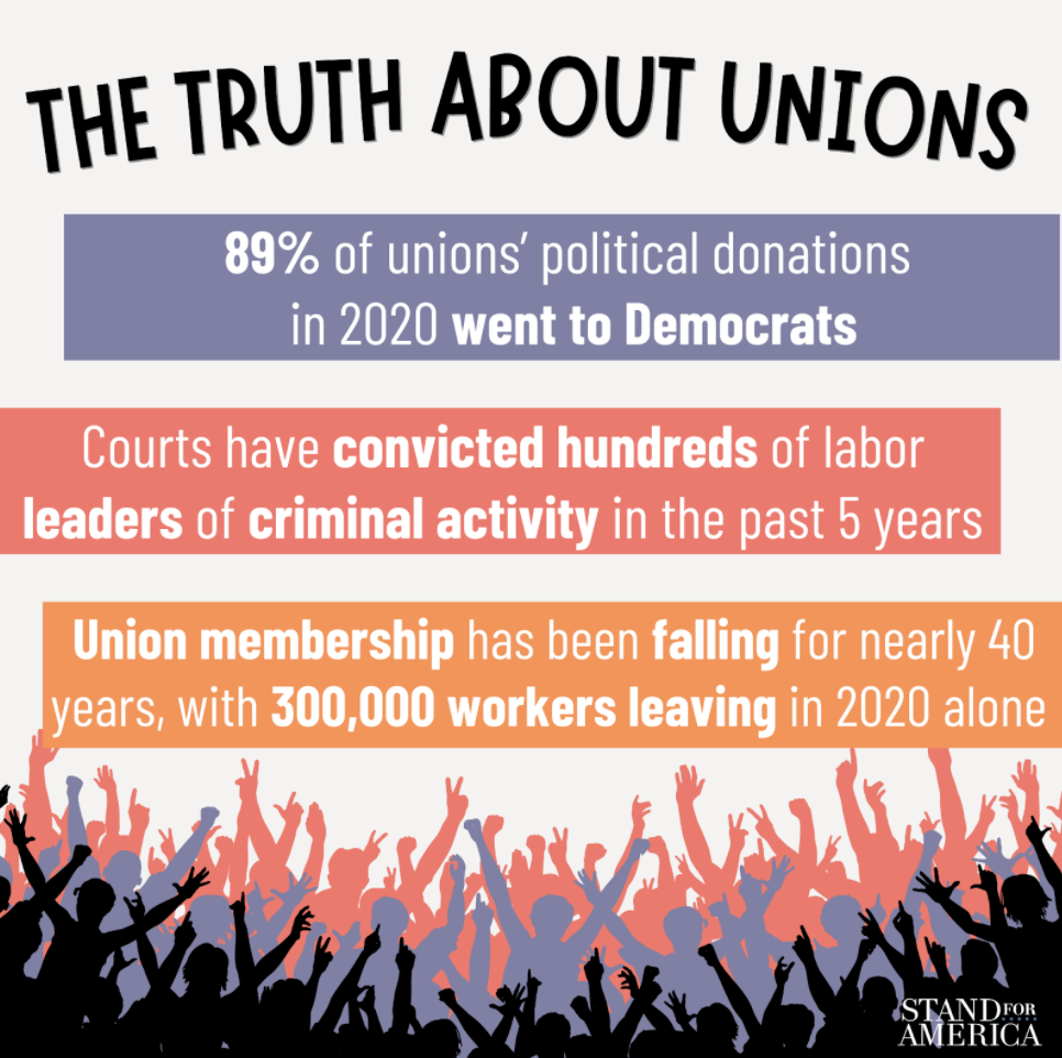 SFA graphic: the truth about unions